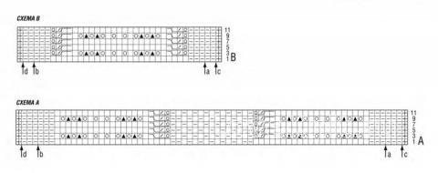 Схема вязания пушистый джемпер с ажурными рукавами и косами раздел вязание спицами для женщин кофты спицами женские