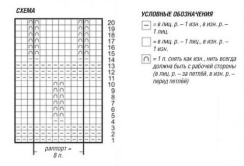 Схема вязания разноцветный джемпер с широким воротником раздел вязание спицами для женщин кофты спицами женские