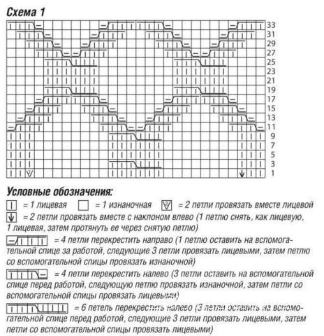 Схема вязания рельефный джемпер с v-образной горловиной раздел вязание спицами для женщин кофты спицами женские