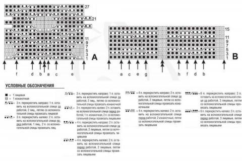 Схема вязания рельефный свитшот с капюшоном раздел вязание спицами для женщин кофты спицами женские