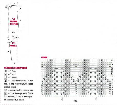 Схема вязания розовый пуловер раздел вязание спицами для женщин кофты спицами женские