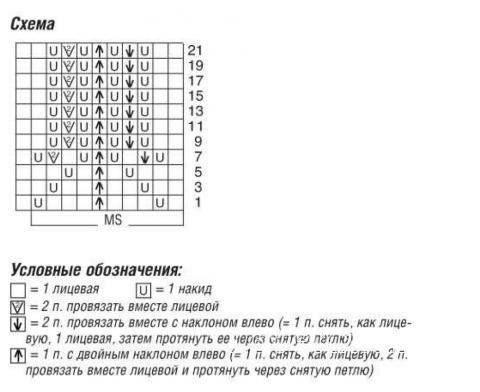 Схема вязания шелковый джемпер с полосами из узоров раздел вязание спицами для женщин кофты спицами женские