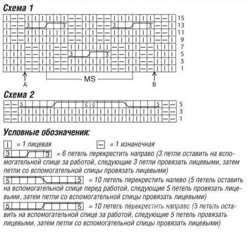 Схема вязания широкий джемпер с капюшоном раздел вязание спицами для женщин кофты спицами женские