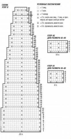 Схема вязания сумка с переплетеным ремешком и джемпер с круглой кокеткой раздел вязание спицами для женщин кофты спицами женские