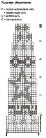 Схема вязания свитер с цветным рисунком у горловины раздел вязание спицами для женщин кофты спицами женские