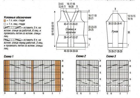 Схема вязания свитер с декоративными косами раздел вязание спицами для женщин кофты спицами женские