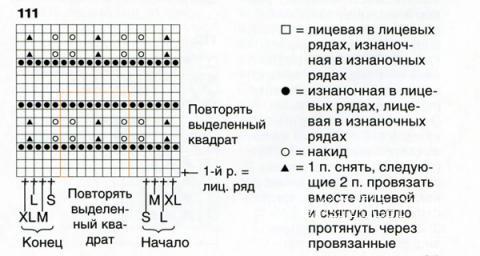 Схема вязания свитер с воротником-кокеткой раздел вязание спицами для женщин кофты спицами женские