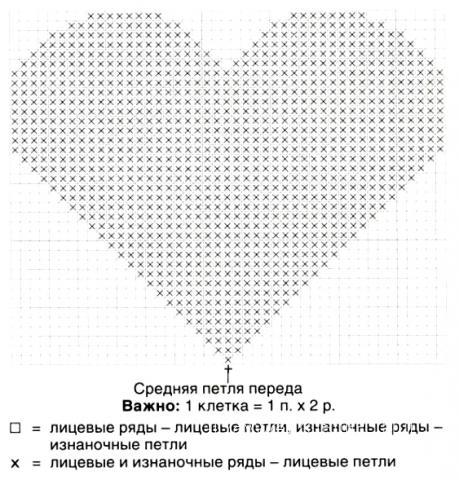 Схема вязания свободная туника с рисунком «сердечко» раздел вязание спицами для женщин кофты спицами женские