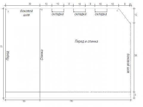 Схема вязания свободное пончо с асимметричной длиной и снуд раздел вязание спицами для женщин кофты спицами женские
