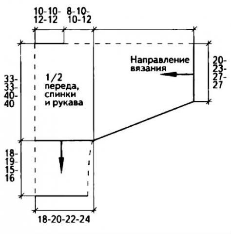 Схема вязания свободный джемпер с широкой резинкой раздел вязание спицами для женщин кофты спицами женские