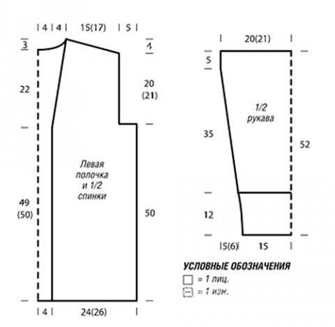 Схема вязания свободный кардиган с рельефным узором и шарф раздел вязание спицами для женщин кофты спицами женские