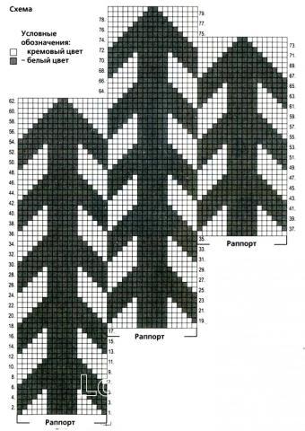 Схема вязания свободный свитер с контрастным рисунком раздел вязание спицами для женщин кофты спицами женские
