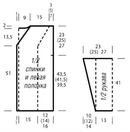 Схема вязания свободный жакет с узором зигзаг раздел вязание спицами для женщин кофты спицами женские