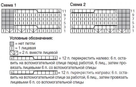 Схема вязания топ с дополнительными перекрещенными бретелями раздел вязание спицами для женщин кофты спицами женские