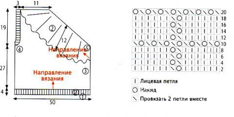 Схема вязания топ с оборкой на одно плечо раздел вязание спицами для женщин кофты спицами женские