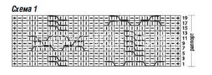 Схема вязания трехцветный жакет с открытыми плечами раздел вязание спицами для женщин кофты спицами женские