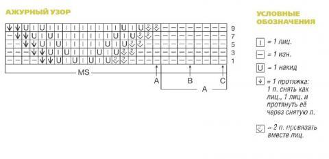 Схема вязания туника с v-образным вырезом раздел вязание спицами для женщин кофты спицами женские