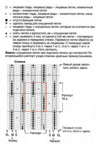 Схема вязания туника с волнистым узором раздел вязание спицами для женщин кофты спицами женские
