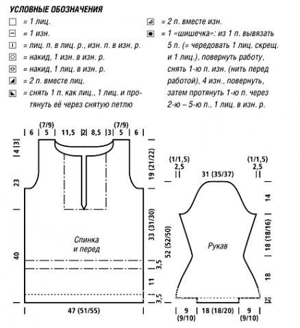 Схема вязания удлиненная туника с каплеобразным вырезом на груди раздел вязание спицами для женщин кофты спицами женские