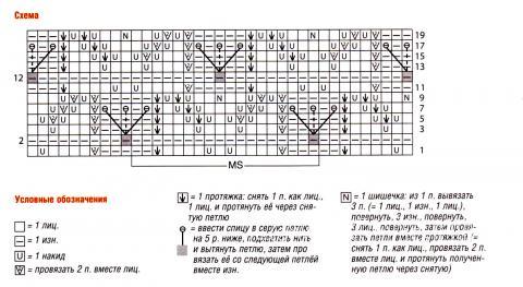 Схема вязания удлиненная туника с узором из шишечек раздел вязание спицами для женщин кофты спицами женские