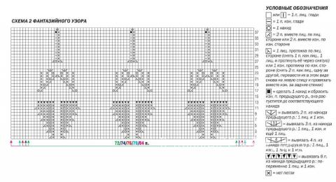 Схема вязания удлиненный ажурный топ c v-образным вырезом раздел вязание спицами для женщин кофты спицами женские