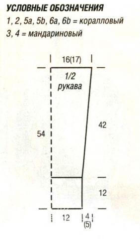Схема вязания удлиненный цветной жакет без застежек раздел вязание спицами для женщин кофты спицами женские