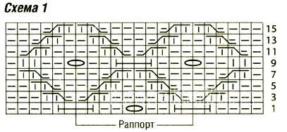 Схема вязания удлиненный джемпер «летучая мышь» с рельефным узором раздел вязание спицами для женщин кофты спицами женские