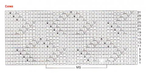 Схема вязания удлиненный джемпер с узором раздел вязание спицами для женщин кофты спицами женские
