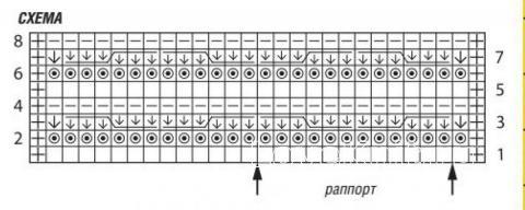 Схема вязания удлиненный джемпер с вытянутыми петлями  раздел вязание спицами для женщин кофты спицами женские