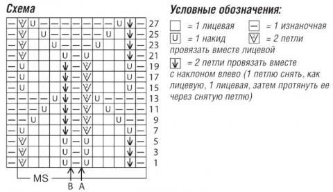 Схема вязания удлиненный кардиган с бахромой раздел вязание спицами для женщин кофты спицами женские
