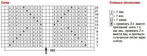 Схема вязания удлиненный кардиган с объемным узором раздел вязание спицами для женщин кофты спицами женские
