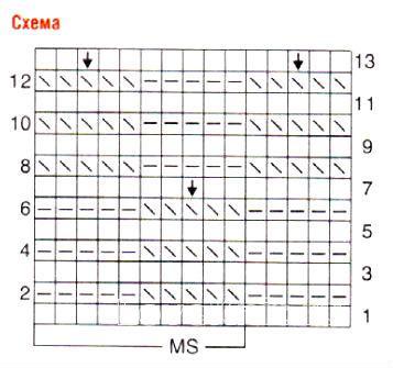 Схема вязания удлиненный кардиган с воротником раздел вязание спицами для женщин кофты спицами женские