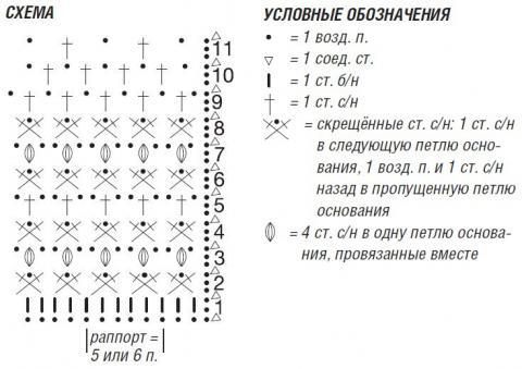 Схема вязания удлиненный меланжевый кардиган и шапочка раздел вязание спицами для женщин кофты спицами женские