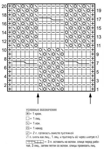 Схема вязания удлиненный меланжевый кардиган без застежек раздел вязание спицами для женщин кофты спицами женские