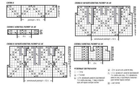 Схема вязания удлиненный жакет с ажурной кокеткой раздел вязание спицами для женщин кофты спицами женские