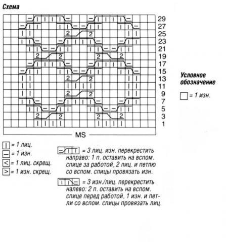 Схема вязания удлиненный жакет c арановым узором раздел вязание спицами для женщин кофты спицами женские