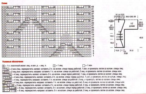 Схема вязания удлиненный жакет без застежек с закругленным краем раздел вязание спицами для женщин кофты спицами женские