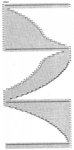 Схема вязания укороченный джемпер - поворотное вязание раздел вязание спицами для женщин кофты спицами женские