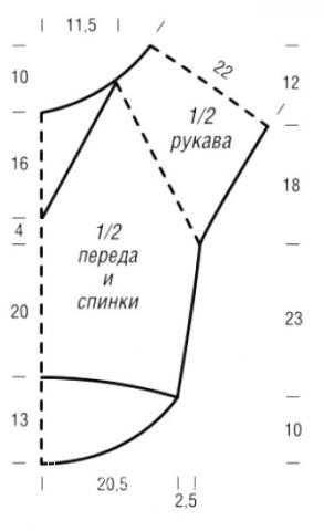 Схема вязания укороченный пуловер с ажурной полосой раздел вязание спицами для женщин кофты спицами женские