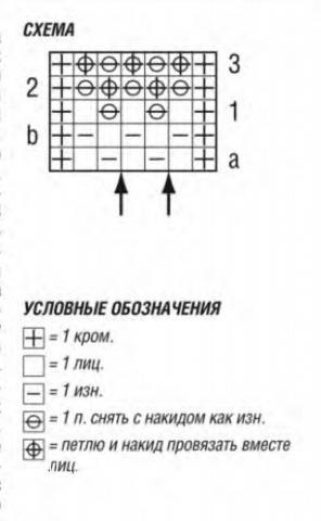 Схема вязания укороченный пуловер с рукавом летучая мышь патентным узором раздел вязание спицами для женщин кофты спицами женские