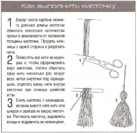 Схема вязания укороченный жакет на молнии раздел вязание спицами для женщин кофты спицами женские