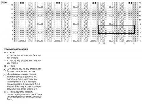 Схема вязания яркий джемпер в горизонтальную полоску раздел вязание спицами для женщин кофты спицами женские
