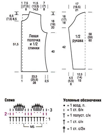 Схема вязания жакет с каймой раздел вязание спицами для женщин кофты спицами женские