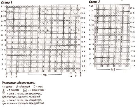 Схема вязания жакет на молнии с узором раздел вязание спицами для женщин кофты спицами женские