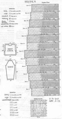 Схема вязания жакет с оборкой раздел вязание спицами для женщин кофты спицами женские