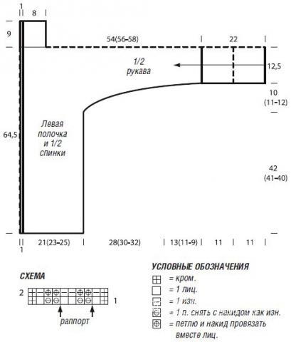 Схема вязания жакет с патентным узором раздел вязание спицами для женщин кофты спицами женские