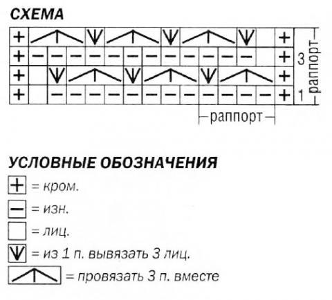 Схема вязания жакет с рельефным узором на поясе раздел вязание спицами для женщин кофты спицами женские