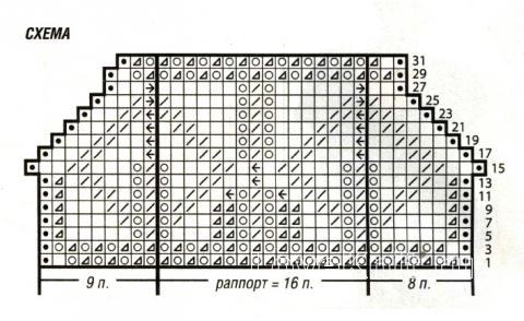 Схема вязания жакет с рукавом клеш  раздел вязание спицами для женщин кофты спицами женские