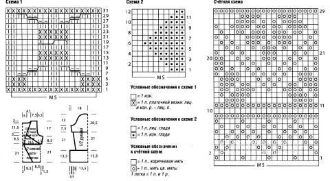 Схема вязания жакет с жаккардовыми узорами раздел вязание спицами для женщин кофты спицами женские