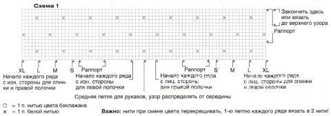 Схема вязания жаккардовый кардиган с глубоким вырезом раздел вязание спицами для женщин кофты спицами женские